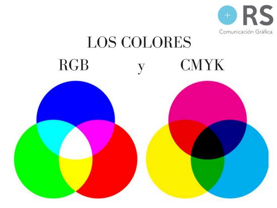 Los colores RGB y CMYK